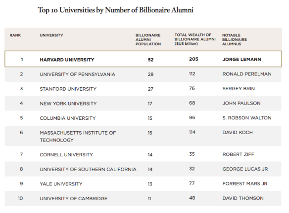 Universities_DD_Lois